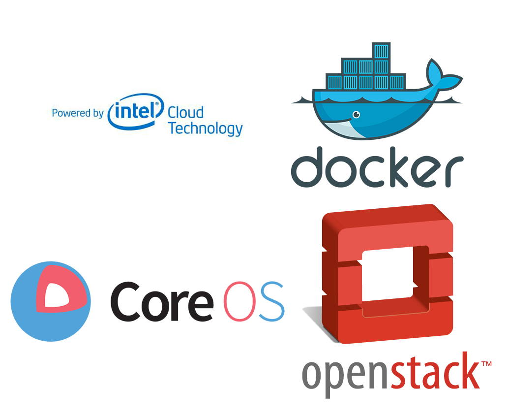 Docker - CoreOS - OpenStack - Intel Cloud Technology